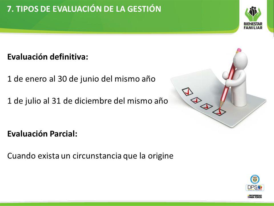 7. TIPOS DE EVALUACIÓN DE LA GESTIÓN