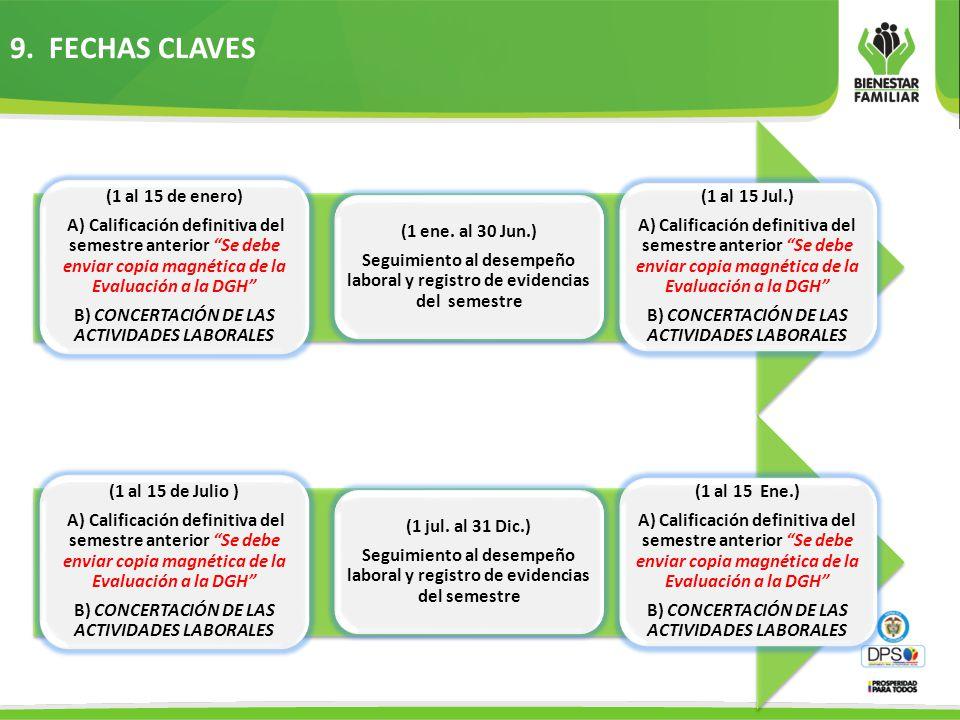 9. FECHAS CLAVES (1 al 15 de enero)