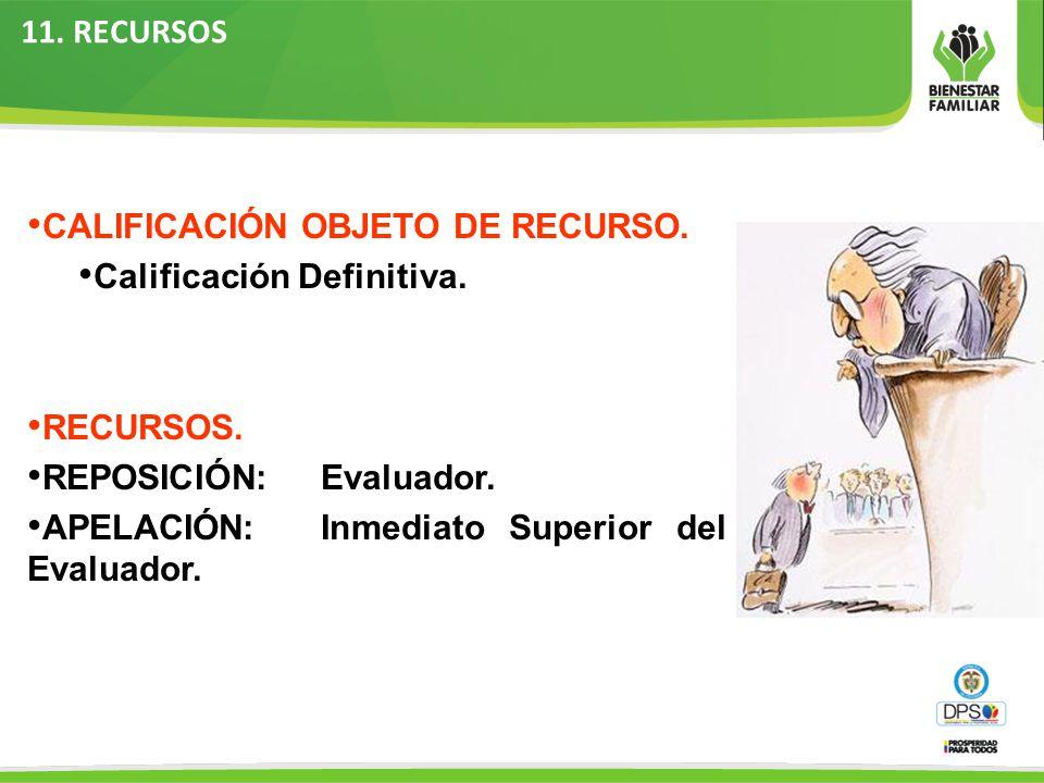 11. RECURSOS CALIFICACIÓN OBJETO DE RECURSO. Calificación Definitiva. RECURSOS. REPOSICIÓN: Evaluador.