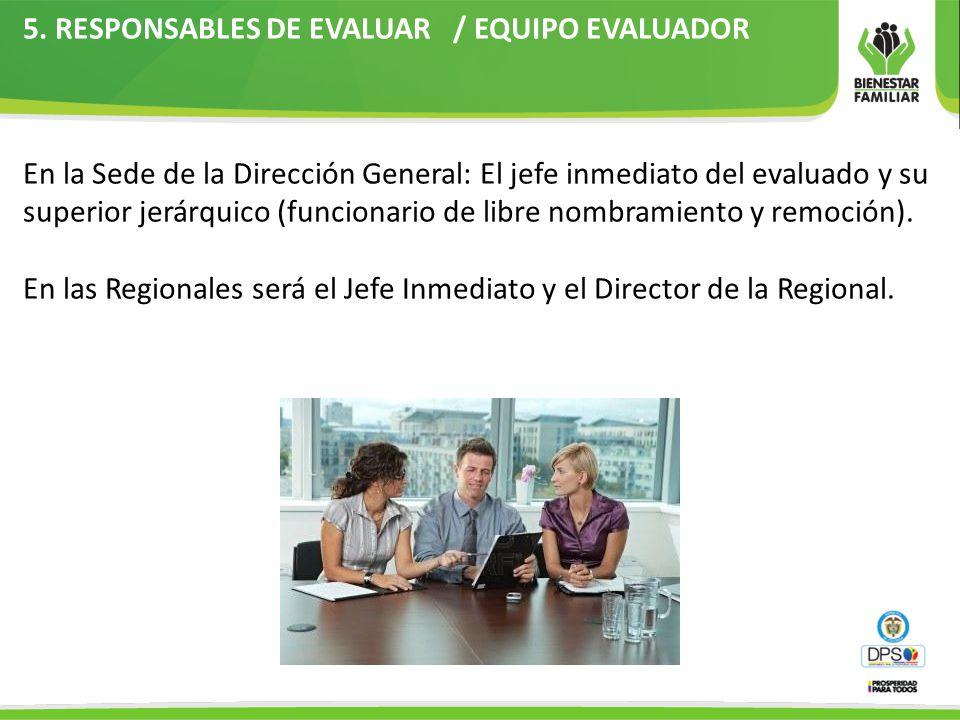 5. RESPONSABLES DE EVALUAR / EQUIPO EVALUADOR