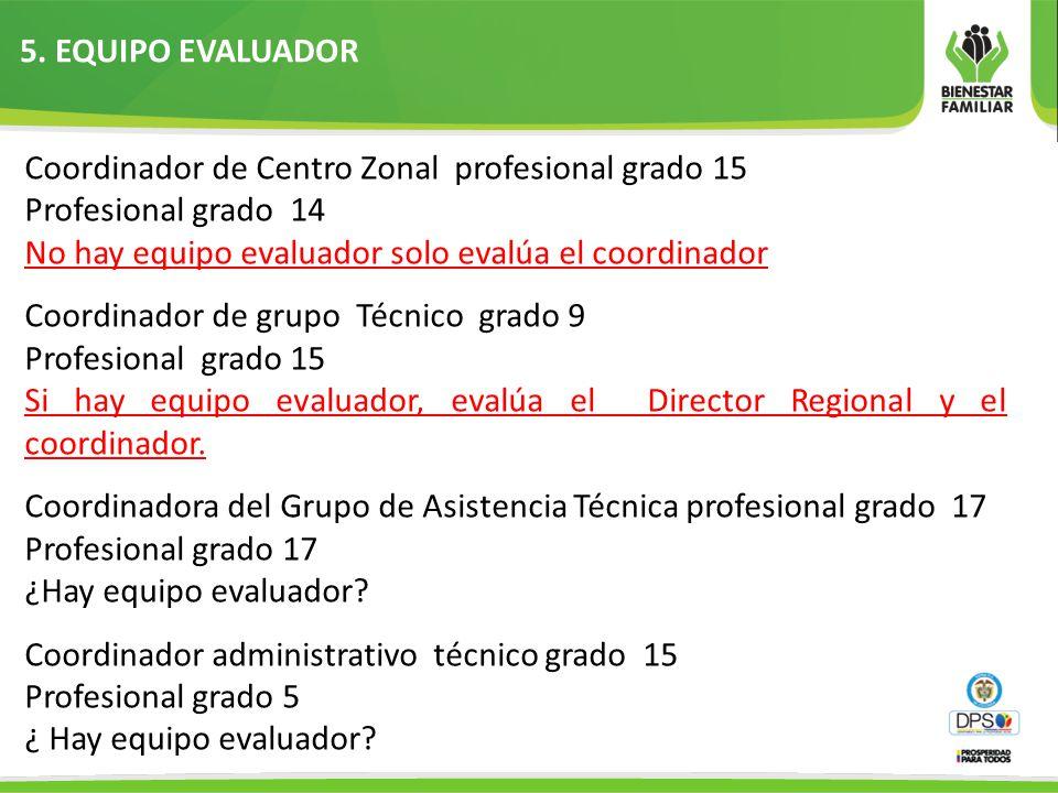 5. EQUIPO EVALUADOR Coordinador de Centro Zonal profesional grado 15. Profesional grado 14. No hay equipo evaluador solo evalúa el coordinador.
