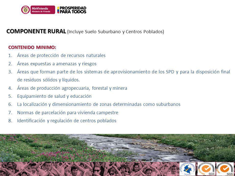 COMPONENTE RURAL (Incluye Suelo Suburbano y Centros Poblados)