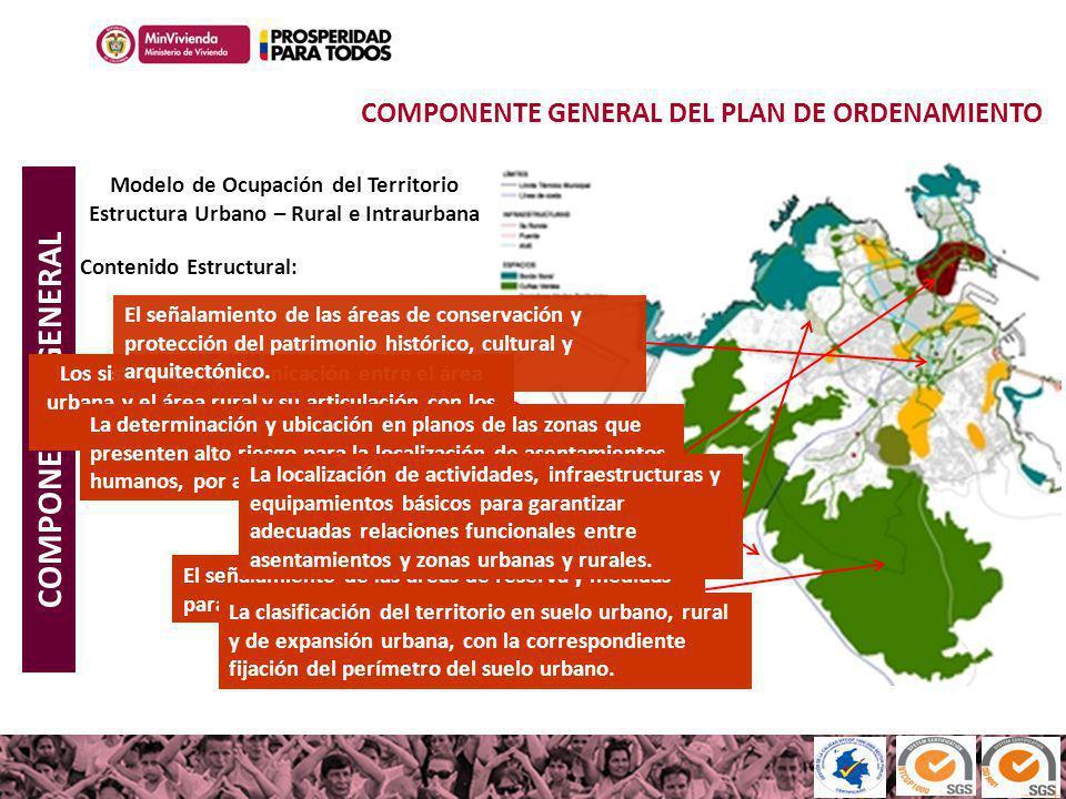 COMPONENTE GENERAL COMPONENTE GENERAL DEL PLAN DE ORDENAMIENTO