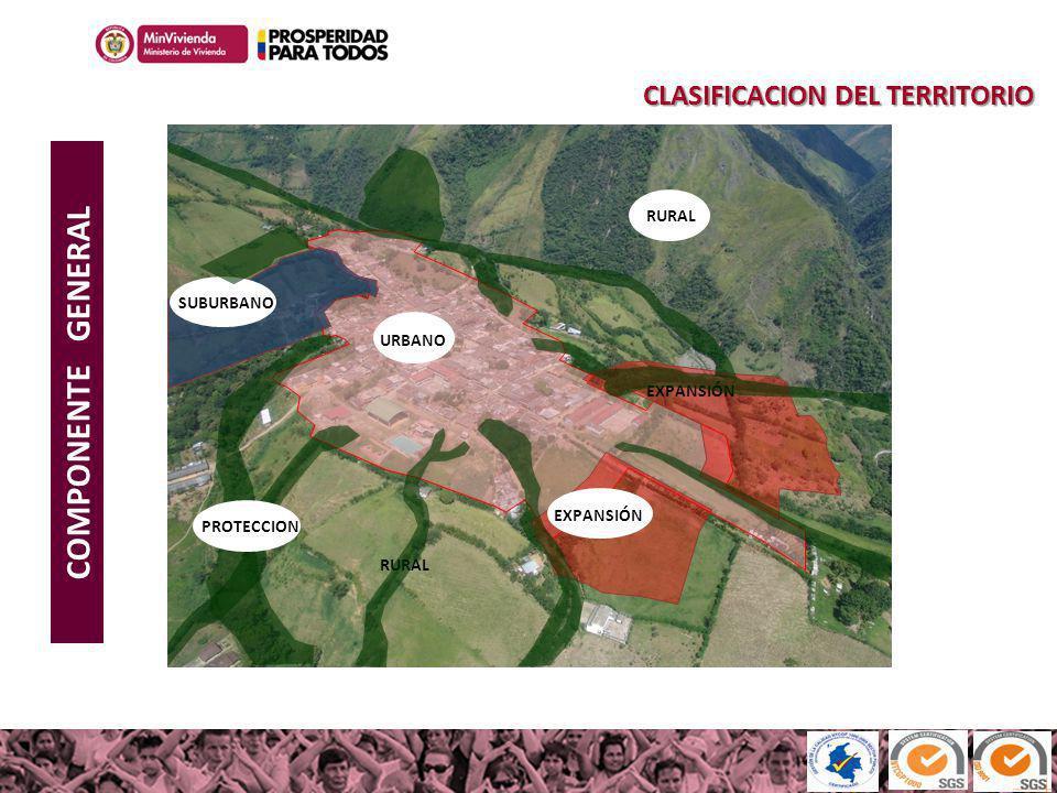 COMPONENTE GENERAL CLASIFICACION DEL TERRITORIO PROTECCION RURAL