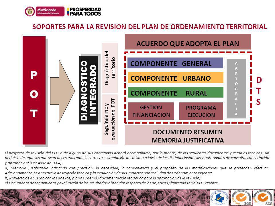 SOPORTES PARA LA REVISION DEL PLAN DE ORDENAMIENTO TERRITORIAL