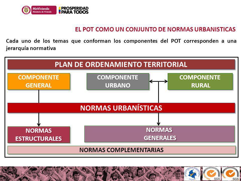 PLAN DE ORDENAMIENTO TERRITORIAL NORMAS COMPLEMENTARIAS
