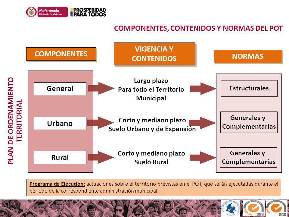 COMPONENTES, CONTENIDOS Y NORMAS DEL POT