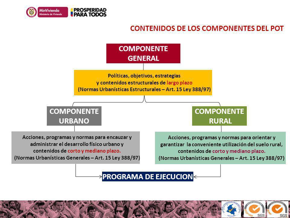 CONTENIDOS DE LOS COMPONENTES DEL POT