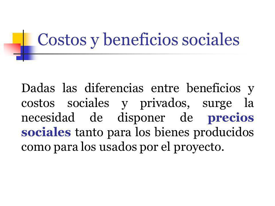 Costos y beneficios sociales