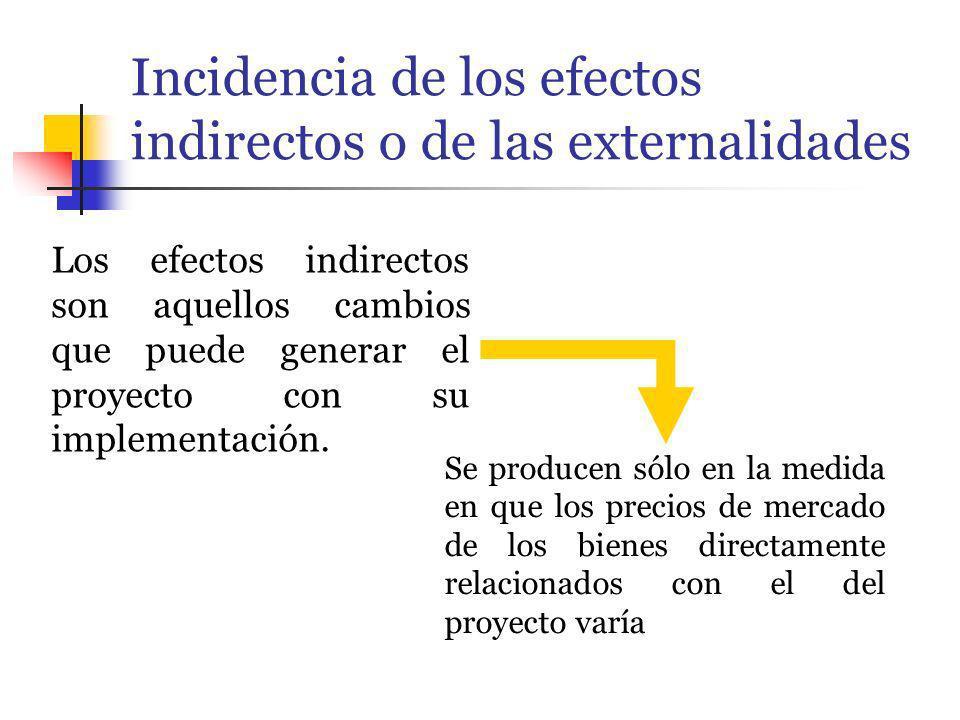 Incidencia de los efectos indirectos o de las externalidades