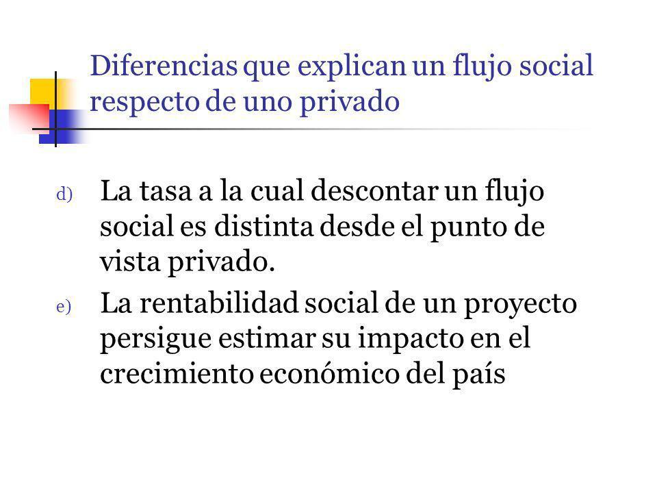 Diferencias que explican un flujo social respecto de uno privado