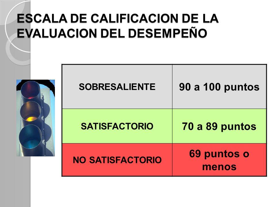 ESCALA DE CALIFICACION DE LA EVALUACION DEL DESEMPEÑO
