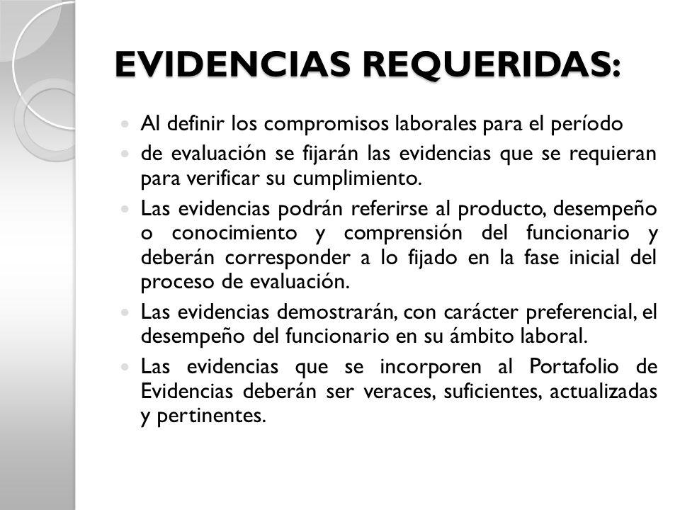 EVIDENCIAS REQUERIDAS: