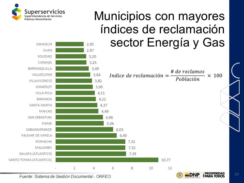 Municipios con mayores índices de reclamación sector Energía y Gas