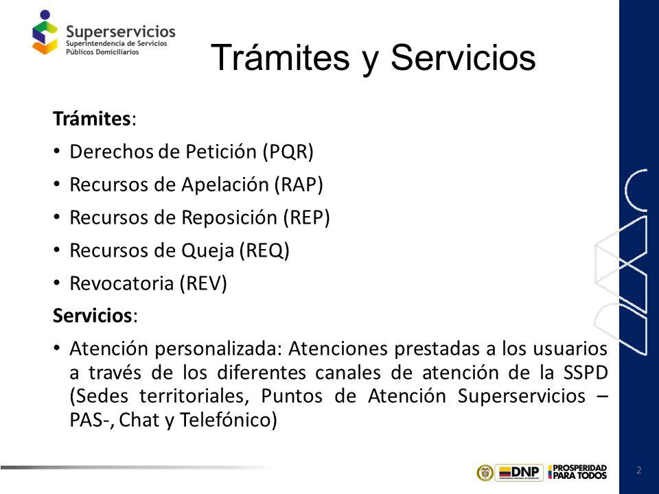Trámites y Servicios Trámites: Derechos de Petición (PQR)