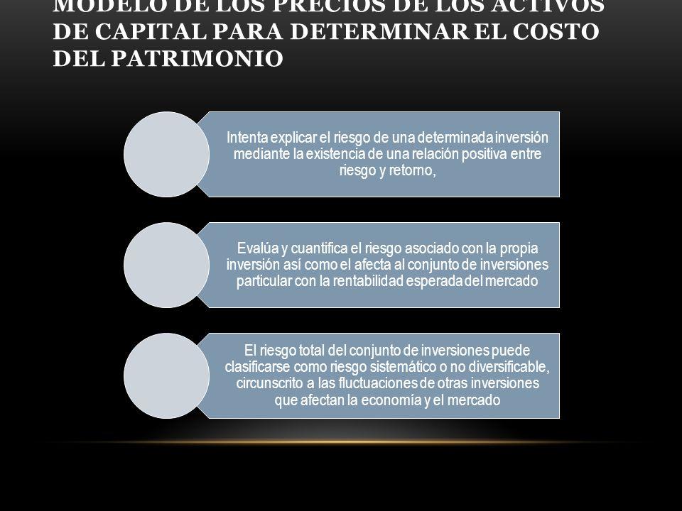 MODELO DE LOS PRECIOS DE LOS ACTIVOS DE CAPITAL PARA DETERMINAR EL COSTO DEL PATRIMONIO
