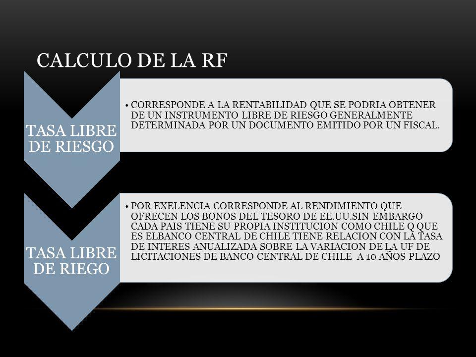 CALCULO DE LA RF TASA LIBRE DE RIESGO