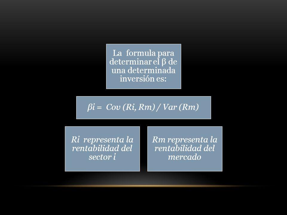 La formula para determinar el β de una determinada inversión es: