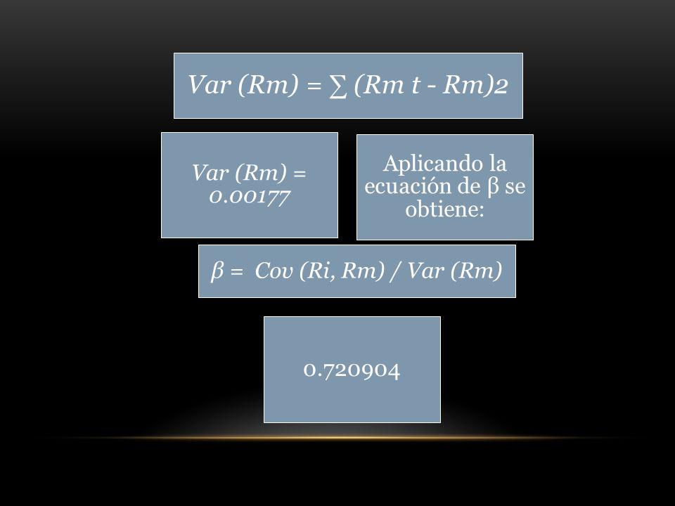 Aplicando la ecuación de β se obtiene: