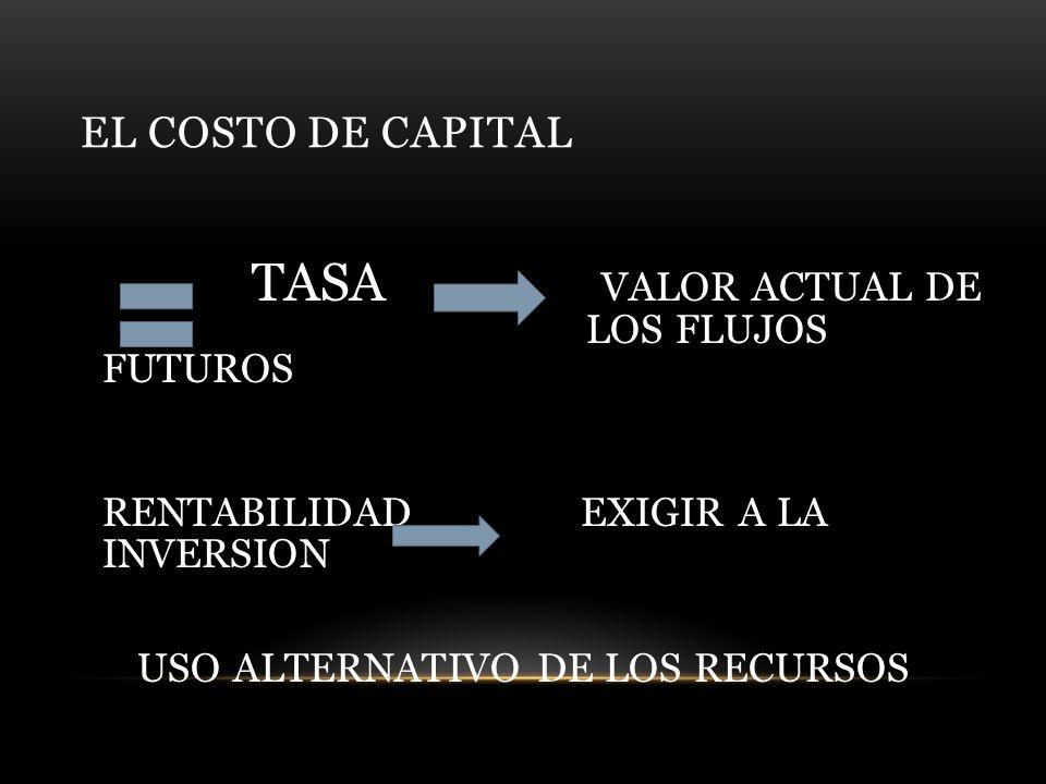 USO ALTERNATIVO DE LOS RECURSOS