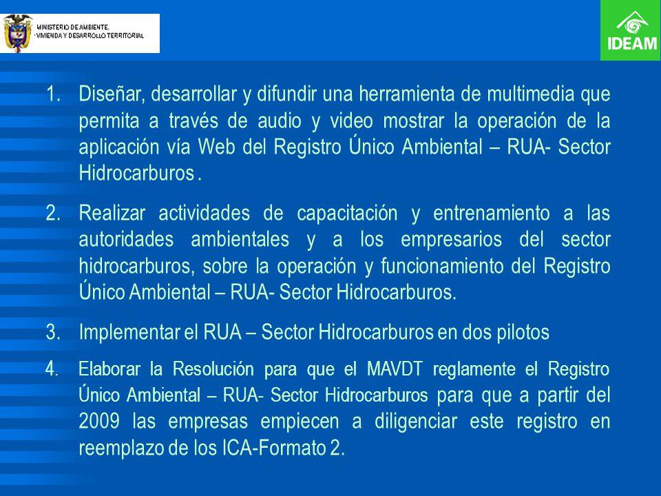 Implementar el RUA – Sector Hidrocarburos en dos pilotos