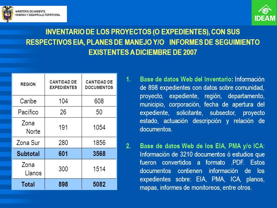 CANTIDAD DE EXPEDIENTES CANTIDAD DE DOCUMENTOS
