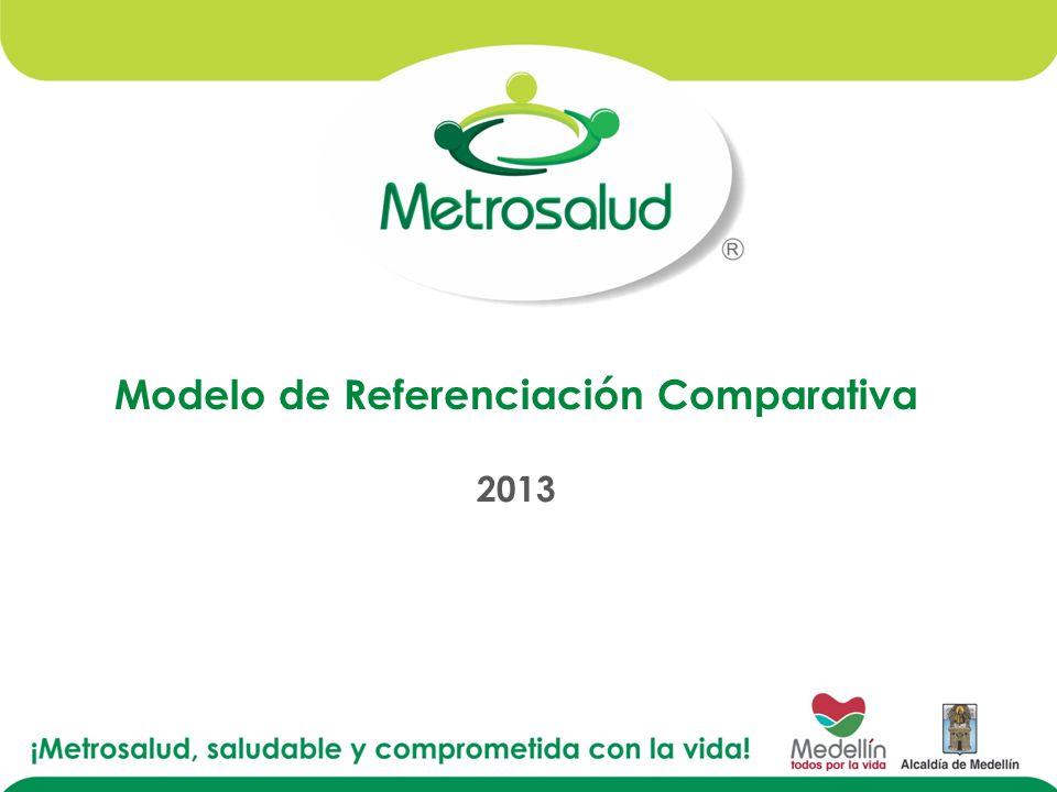 Modelo de Referenciación Comparativa