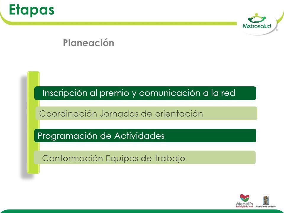 Etapas Planeación Inscripción al premio y comunicación a la red