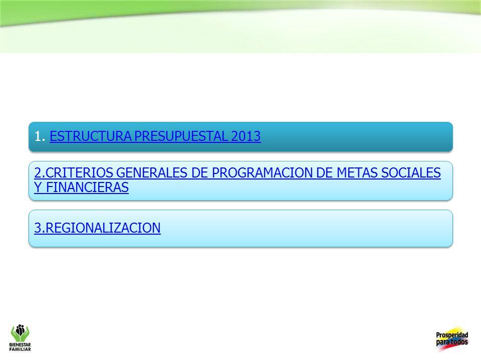 1. ESTRUCTURA PRESUPUESTAL 2013