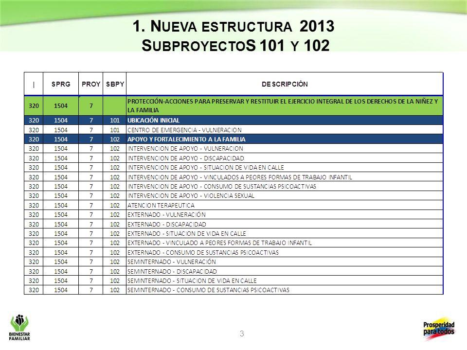 1. Nueva estructura 2013 SubproyectoS 101 y 102