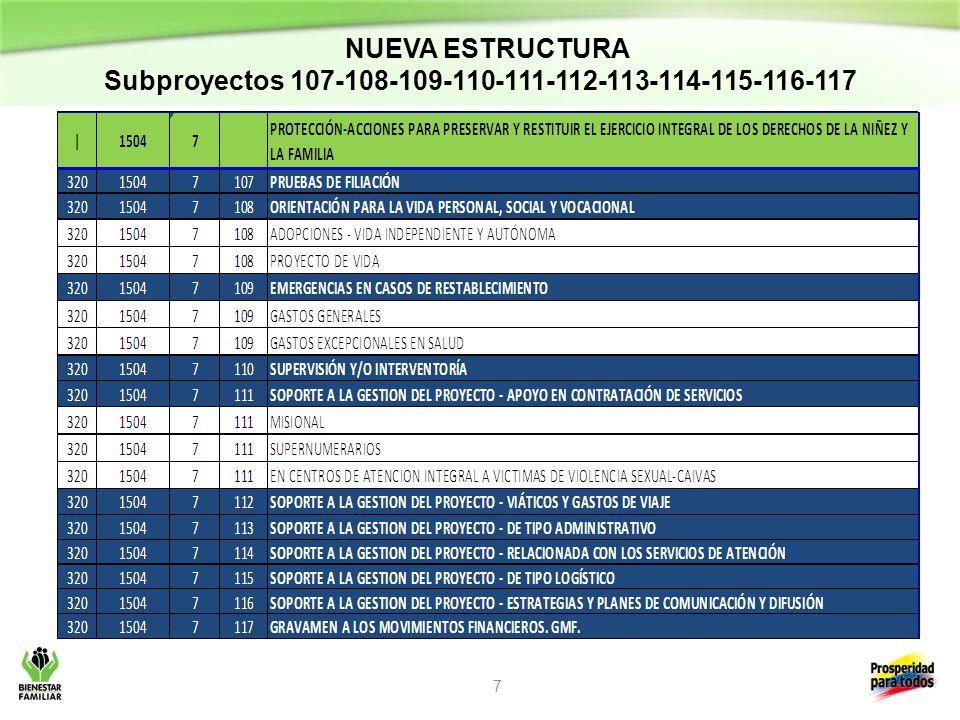 NUEVA ESTRUCTURA Subproyectos 107-108-109-110-111-112-113-114-115-116-117