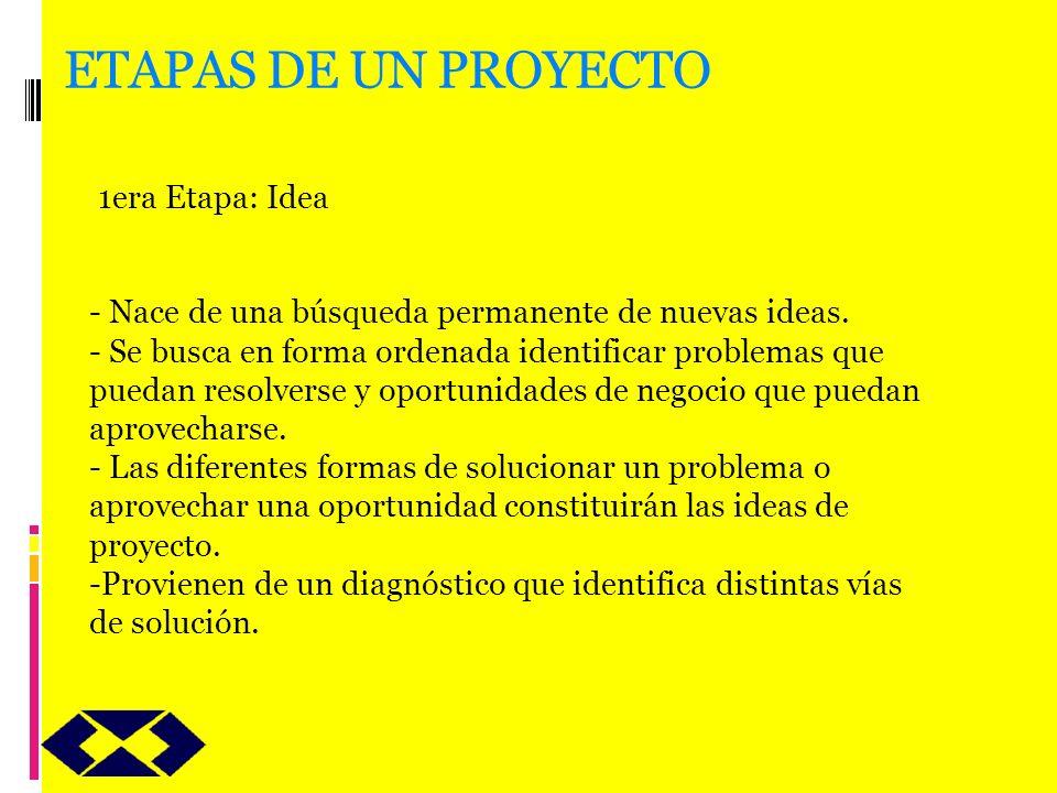 ETAPAS DE UN PROYECTO 1era Etapa: Idea
