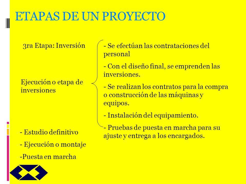 ETAPAS DE UN PROYECTO 3ra Etapa: Inversión