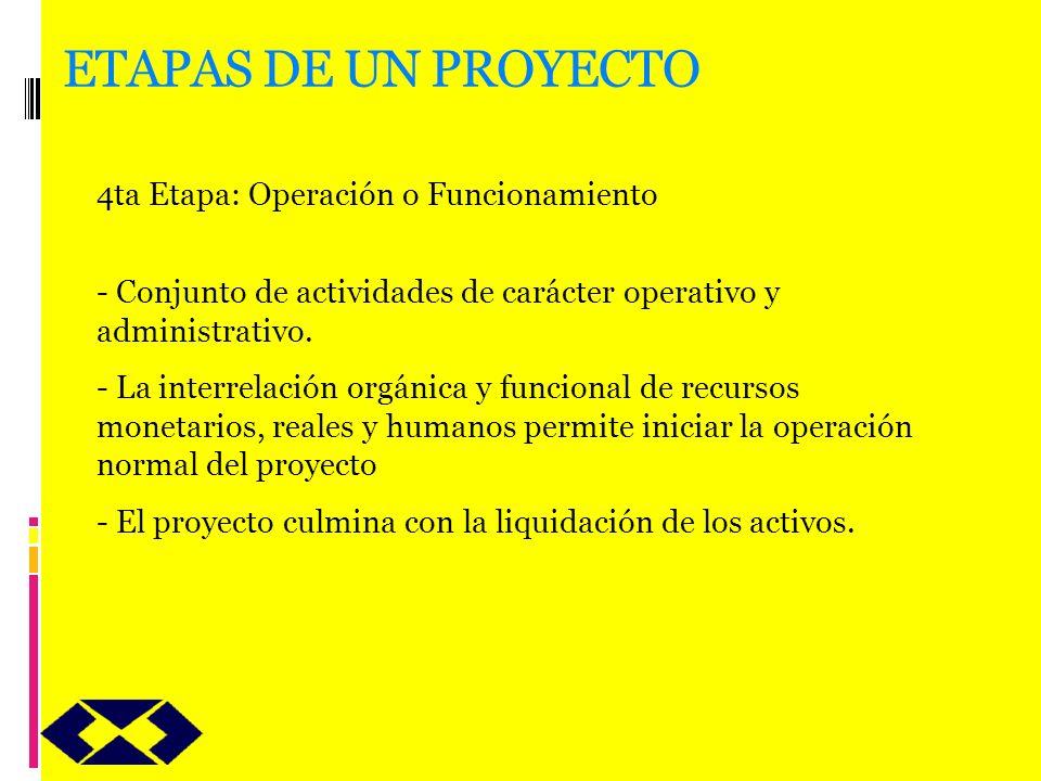 ETAPAS DE UN PROYECTO 4ta Etapa: Operación o Funcionamiento