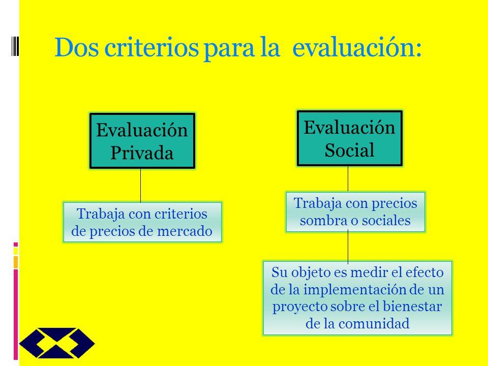 Dos criterios para la evaluación: