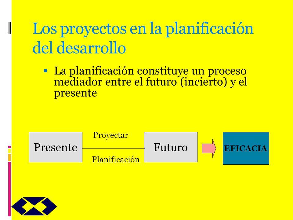 Los proyectos en la planificación del desarrollo