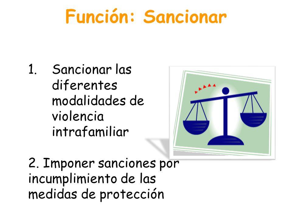 Función: Sancionar Sancionar las diferentes modalidades de violencia intrafamiliar.