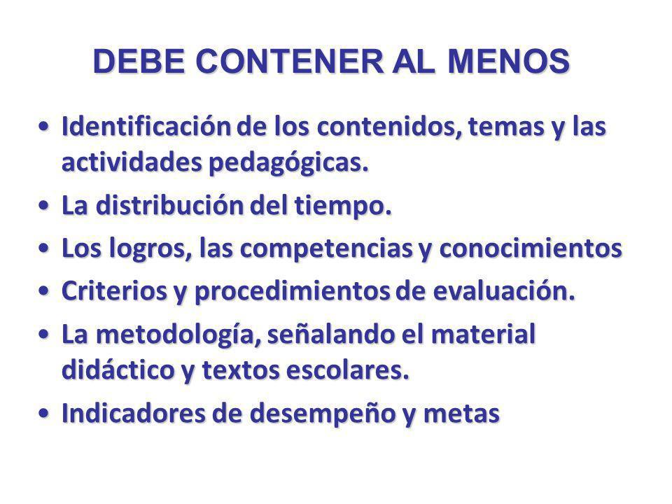 DEBE CONTENER AL MENOSIdentificación de los contenidos, temas y las actividades pedagógicas. La distribución del tiempo.