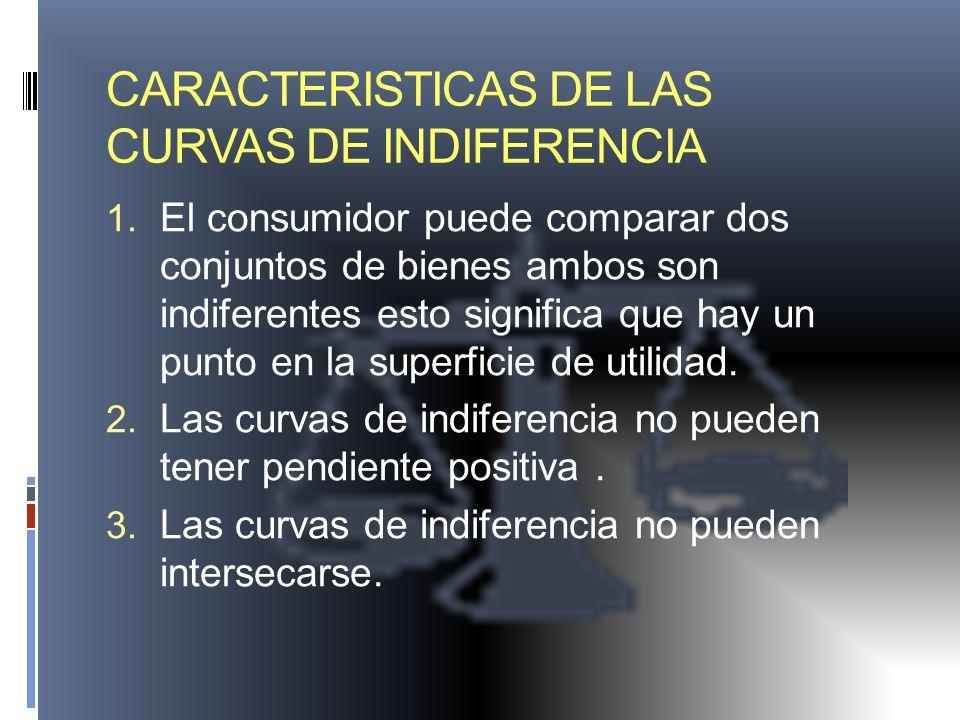CARACTERISTICAS DE LAS CURVAS DE INDIFERENCIA