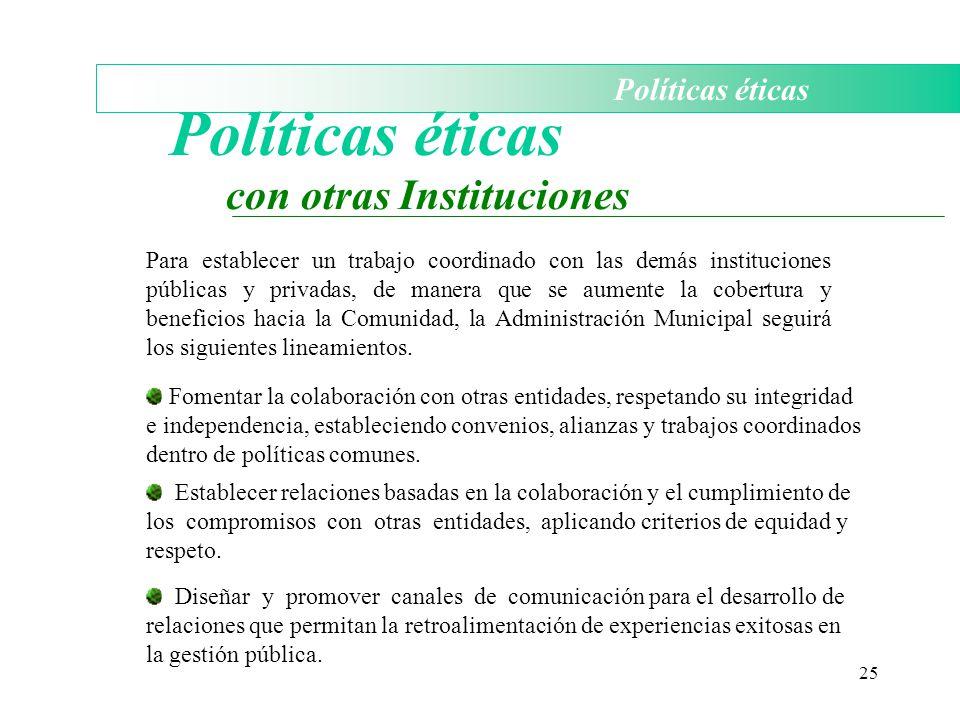 Políticas éticas con otras Instituciones Políticas éticas