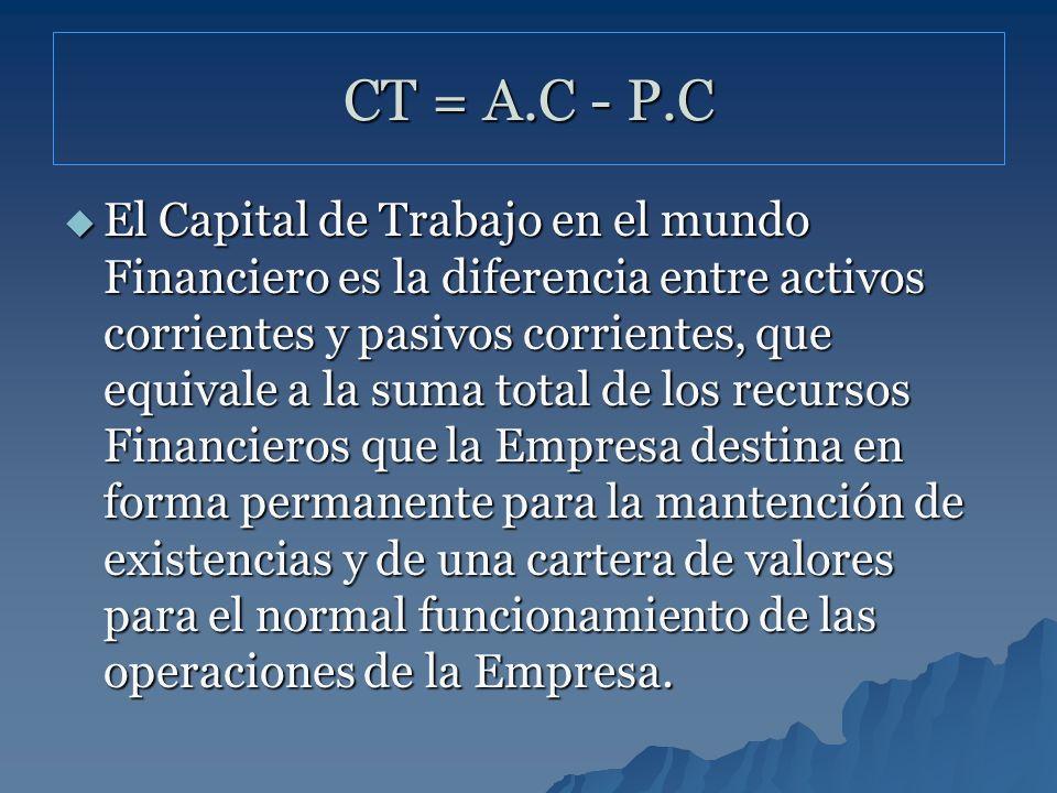 CT = A.C - P.C
