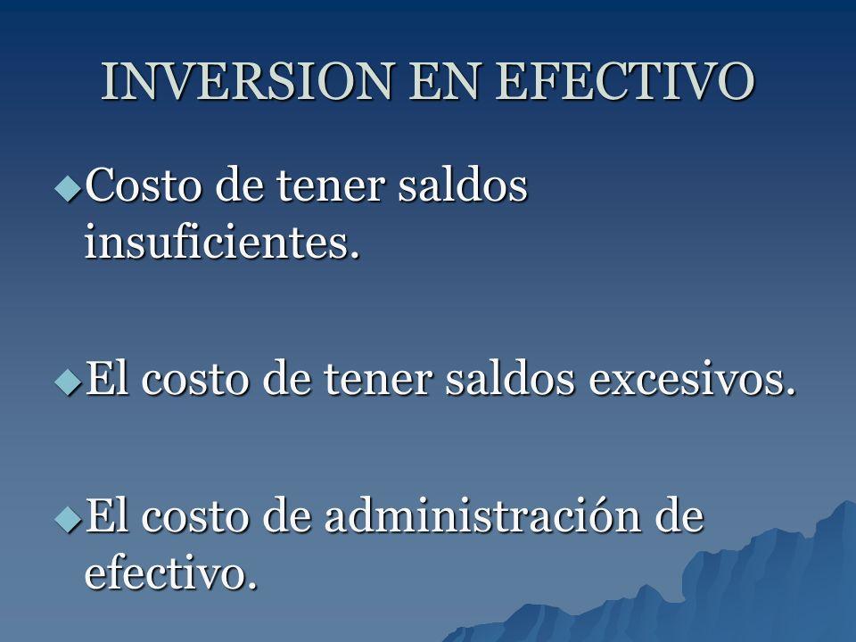 INVERSION EN EFECTIVO Costo de tener saldos insuficientes.