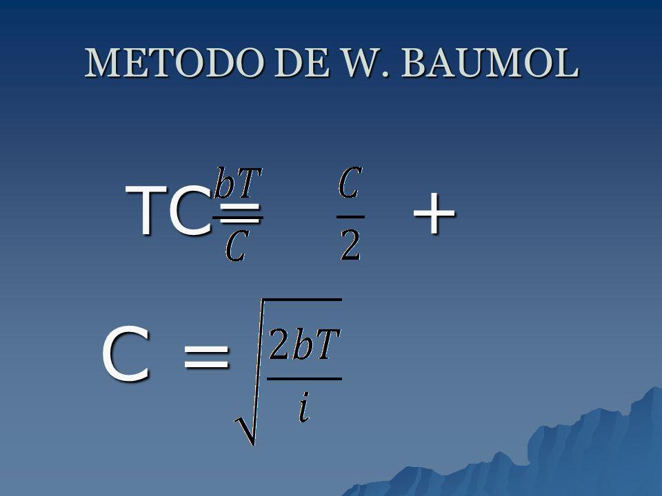 METODO DE W. BAUMOL TC= + C =