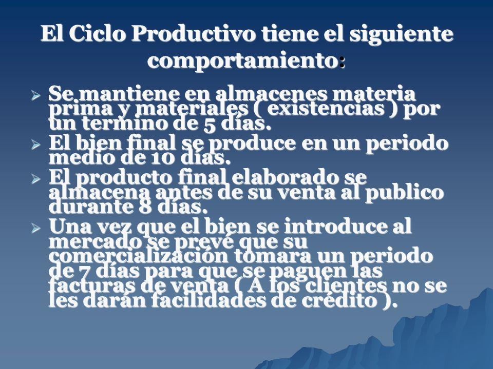 El Ciclo Productivo tiene el siguiente comportamiento: