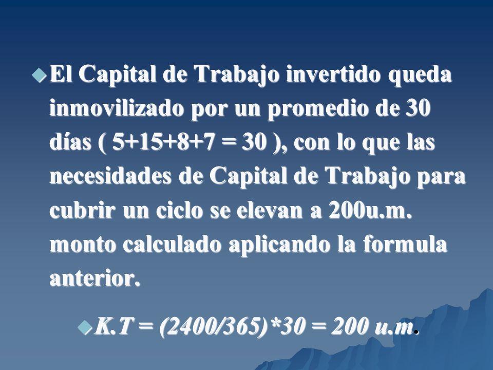 El Capital de Trabajo invertido queda inmovilizado por un promedio de 30 días ( 5+15+8+7 = 30 ), con lo que las necesidades de Capital de Trabajo para cubrir un ciclo se elevan a 200u.m. monto calculado aplicando la formula anterior.
