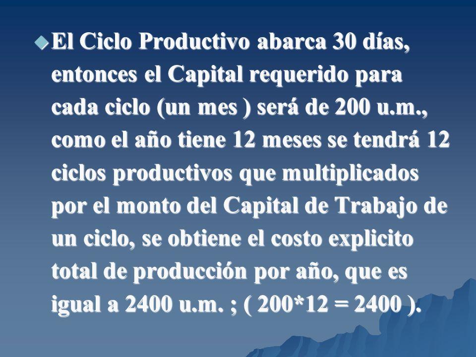 El Ciclo Productivo abarca 30 días, entonces el Capital requerido para cada ciclo (un mes ) será de 200 u.m., como el año tiene 12 meses se tendrá 12 ciclos productivos que multiplicados por el monto del Capital de Trabajo de un ciclo, se obtiene el costo explicito total de producción por año, que es igual a 2400 u.m.