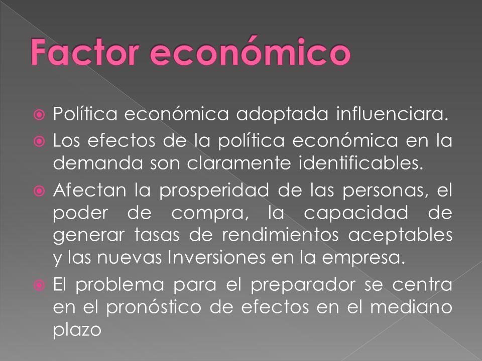 Factor económico Política económica adoptada influenciara.