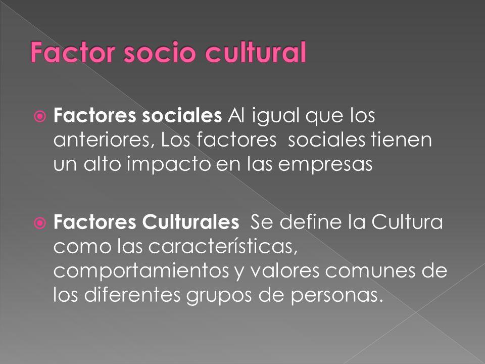 Factor socio cultural Factores sociales Al igual que los anteriores, Los factores sociales tienen un alto impacto en las empresas.