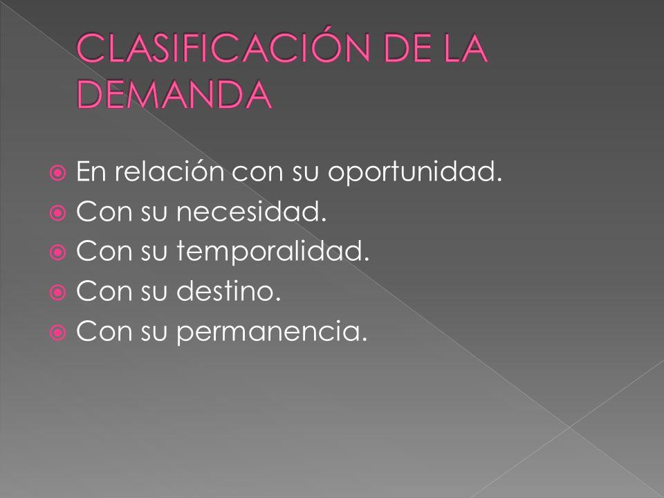 CLASIFICACIÓN DE LA DEMANDA