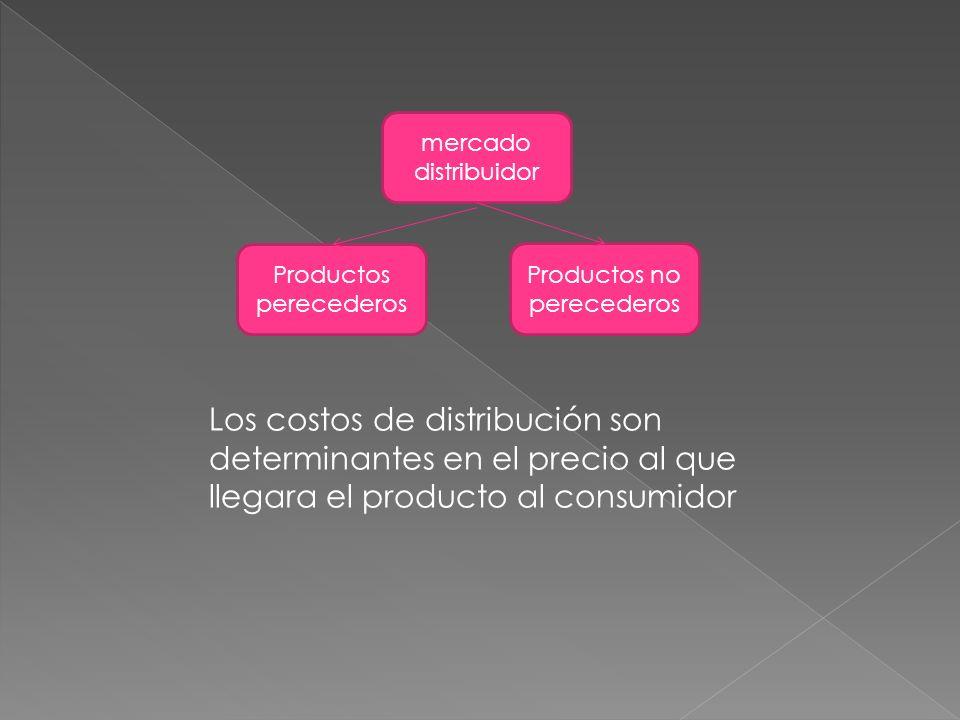 mercado distribuidor Los costos de distribución son determinantes en el precio al que llegara el producto al consumidor.